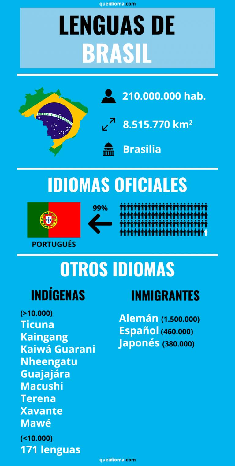 lenguas de brasil