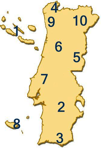 mapa de dialectos del portugues