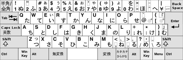 teclado en japones