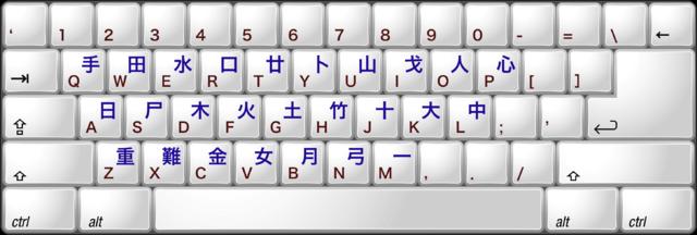teclado chino cangjie